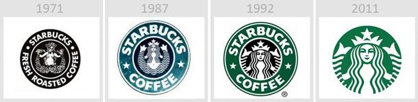 История изменения логотипа Starbucks